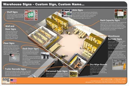 Warehouse Signs Graphic